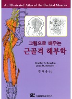 그림으로배우는근골격해부학 (An Illustrated Atlas of the Skeletal Muscles)