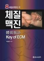 체질맥진 Key of ECM   8체질의학의 키