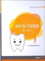 그림으로보는치과상식 제1편 치아및구강질환